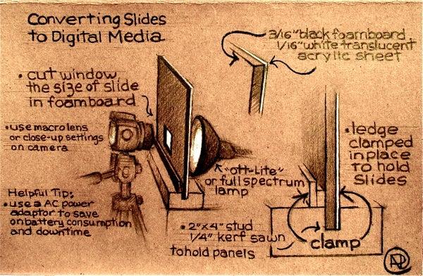 Converting Film-Slides to Digital (no Physics Needed)