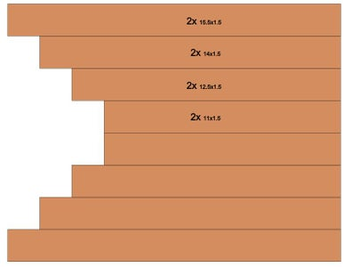 Cut Dark Strips to Length