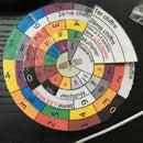 Resistor Color Wheel