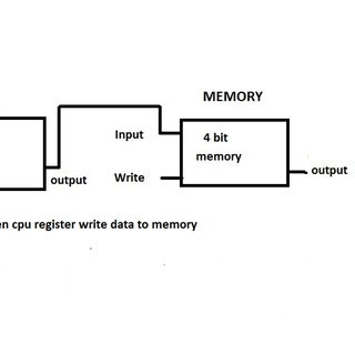 write data from memory.jpg