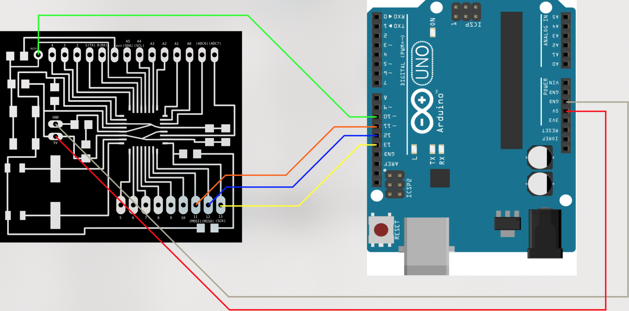 Programming and Using Your Board