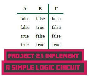 Project 2.1: Implement a Simple Logic Circuit