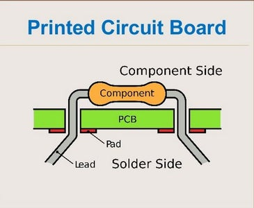 How to Make a Customised PCB