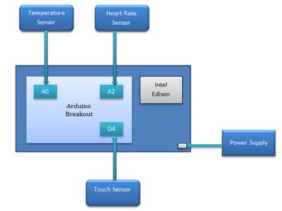 Step 2: System Hardware Configuration