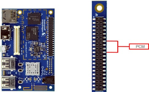 Pin Information - PCM/I2S
