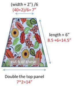 Cutting the Fabric: the Overskirt