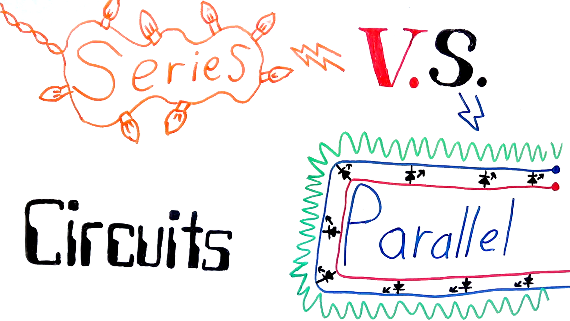 Basic, Series and Parallel Circuits