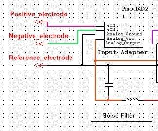 H.E. Homemade Electrocardiogram
