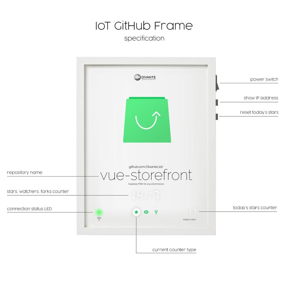 IoT GitHub Frame