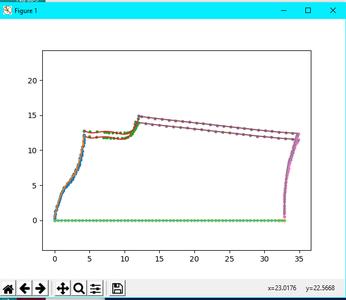 Algorithm for Grading the Pattern - Expanding the Waist