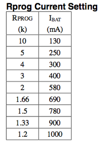 Adjusting TP4056 Charging Rate