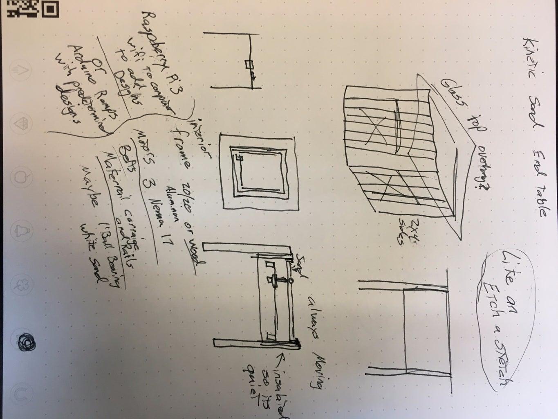 Design and Idea
