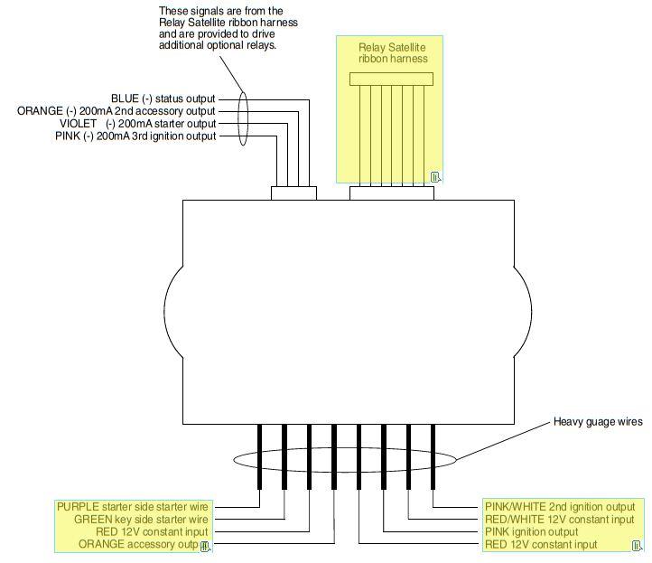 Car Remote Starter Installation 11, Remote Start Wiring Diagrams