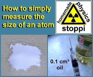 How Big Is an Atom? Let's Measure It...