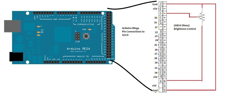 Interfacing on Arduino Mega