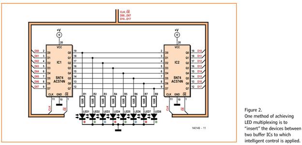 Multiplexing Tool 1:  Buffer ICs