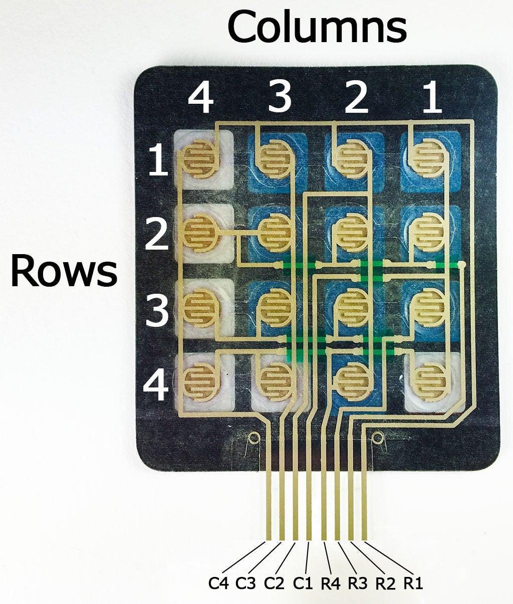 Understanding the Keypad :-