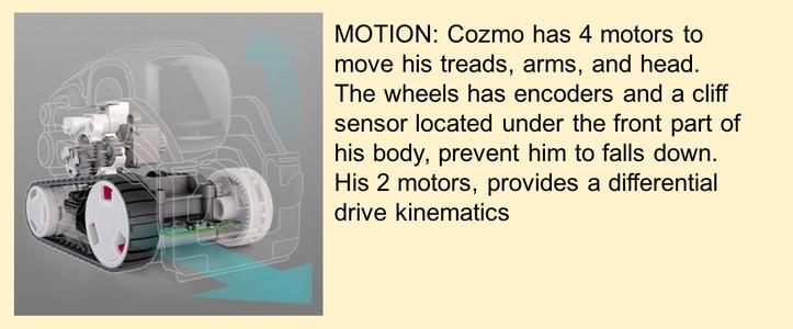 A Little Bit of Cozmo's Technology