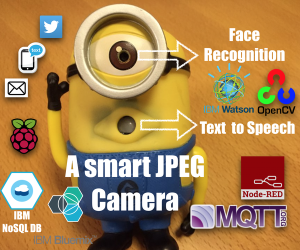 A Smart JPEG Camera for Home Security