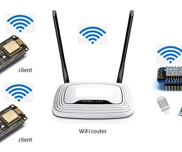 WiFi Communication Between Two ESP8266 Based MCU Through the Home Router