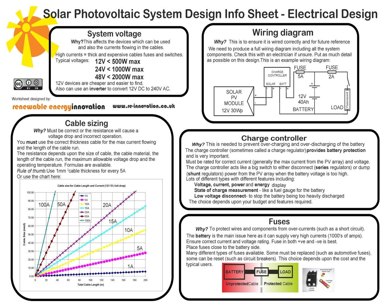 Solar PV Design Worksheet