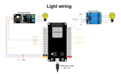 Module Light