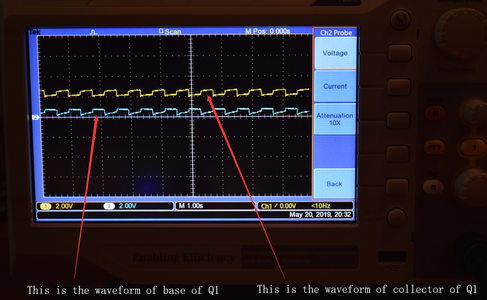 Waveforms Show