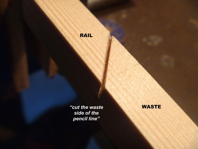 Cutting the Rails