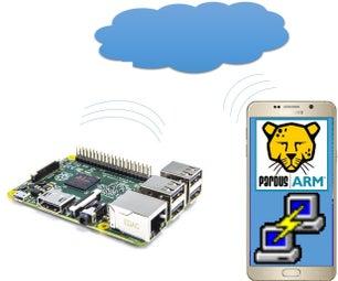 PardusARM Mobile SSH