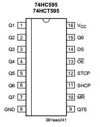 74HC595 Shift Register Demystified