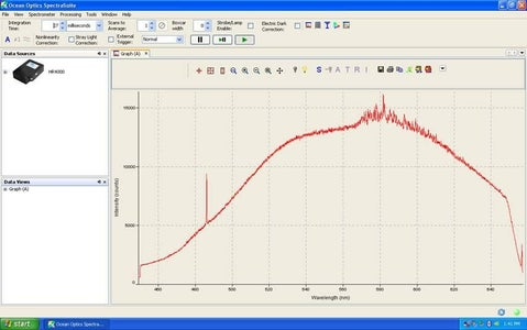 Spectral Analysis of the Light Box