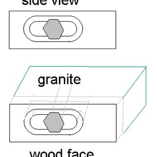 wood on granite.PNG