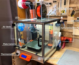 An Enclosure for a Prusa 3D Printer
