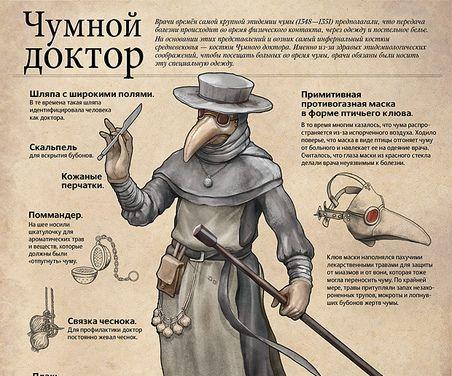 Plague Doctor Costume