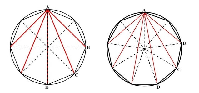 Lengths of All the Diagonals of an Octagon and a Nonagon