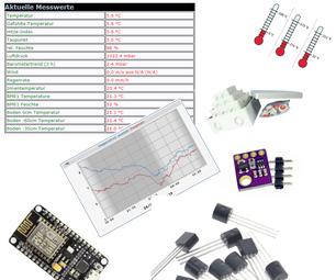 Extension Sensors Nodemcu ESP8266 for Weewx
