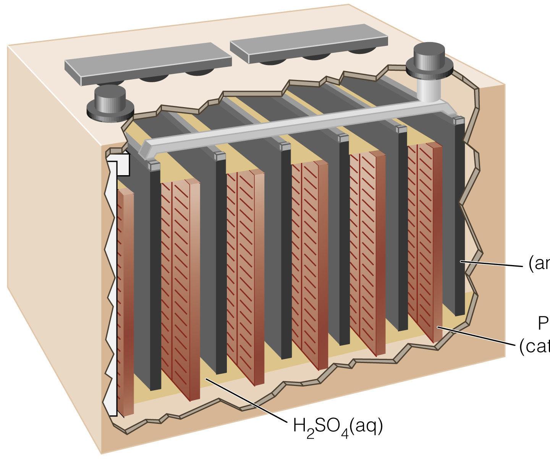 Reversing sulphation for lead acid batteries