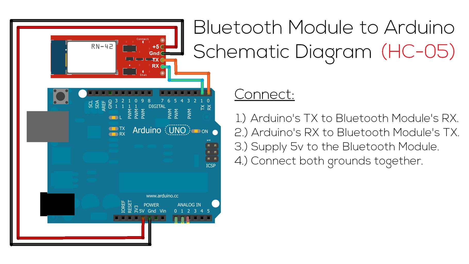 Add the Bluetooth Module