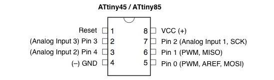 Sketch for ATtiny85