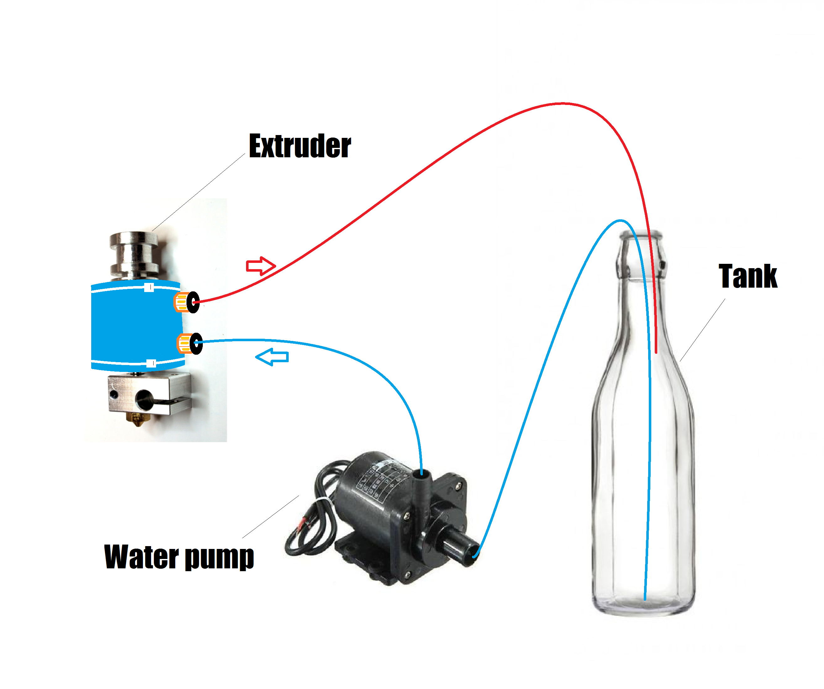Water Cool Your 3D Printer Nozzle the Cheap and Easy Way!