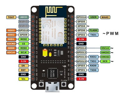 Solder Circuits and PCBs