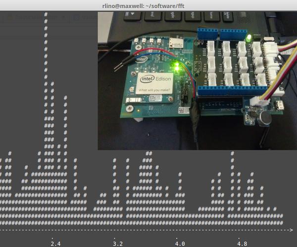 Spectrum Analyzer With Intel Edison