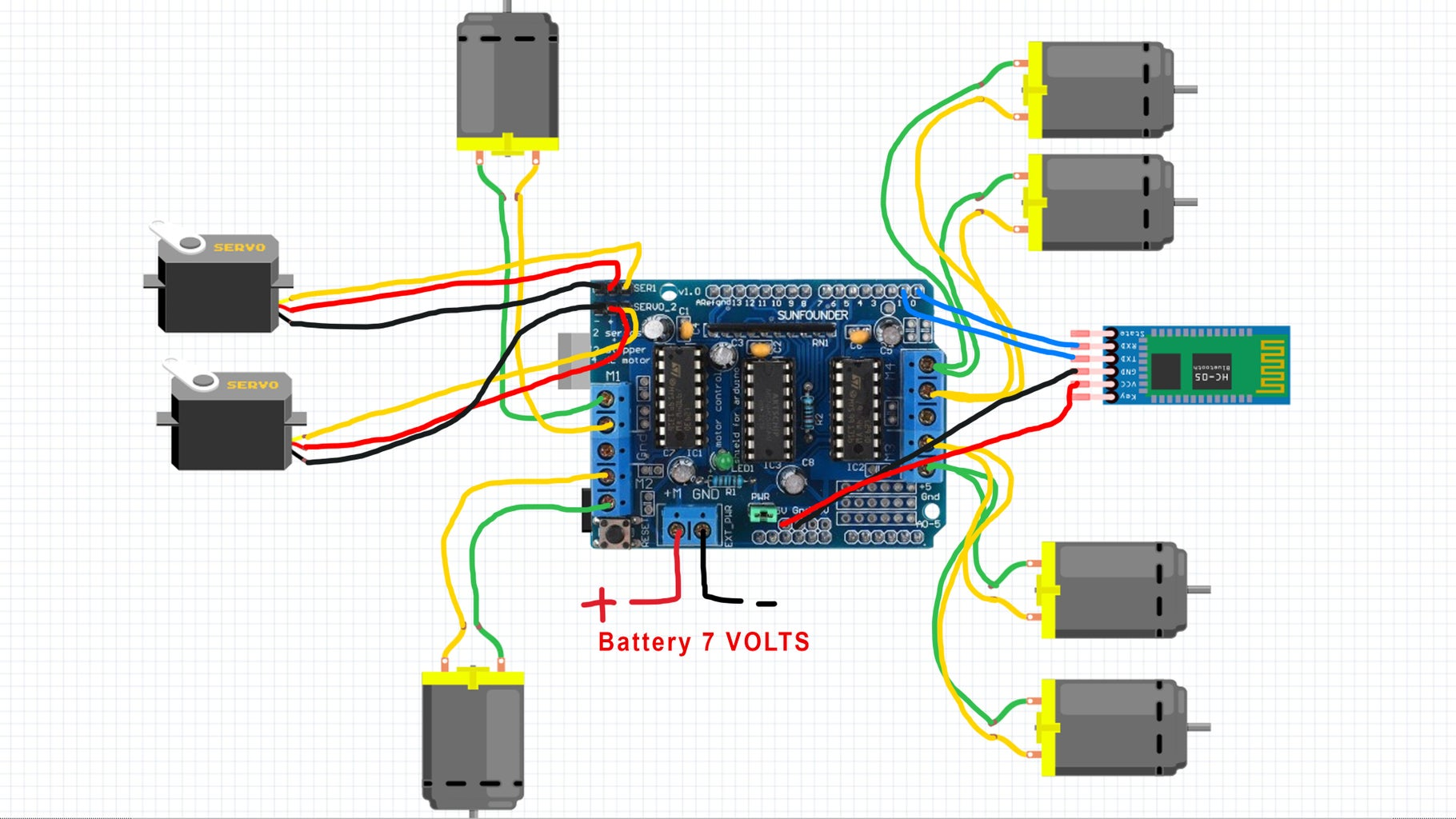 Wiring and Circuit
