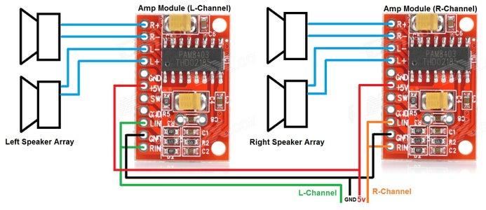 Installing the Full-range Speaker's Amplifiers