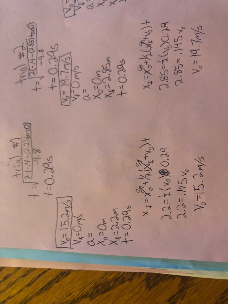 Our Equations