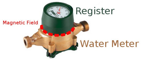 Monitoring Residential Water Usage by Reading Municipal Water Meter With Hall Effect Sensor + Arduino