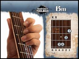 The Bm Chord.