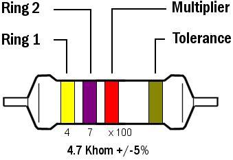 Important Step: Resistors