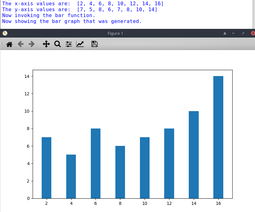Python - Create Bar Chart Using Matplotlib