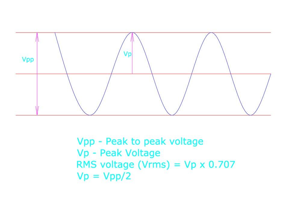 Medición de corriente por ACS712